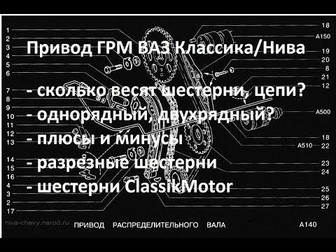 """Проект """"проХлада"""". 25 Серия. Привод ГРМ Классика/Нива"""
