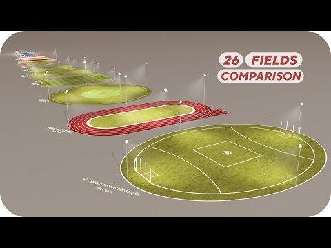 Sports Arena Size Comparison   2019 ⚽️