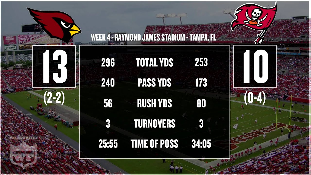 Cardinals at Buccaneers score: Tampa Bay comes back to beat ...