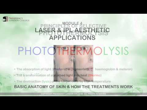 How Can I Study Laser And Intense Pulsed Light Training