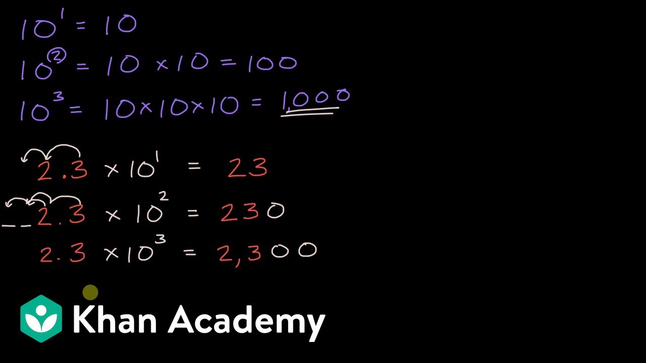 medium resolution of Multiplying and dividing by powers of 10 (video)   Khan Academy