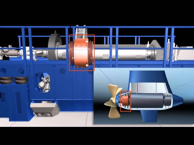 Lastgesteuertes hydrostatisches Radiallager für POD-Antriebe