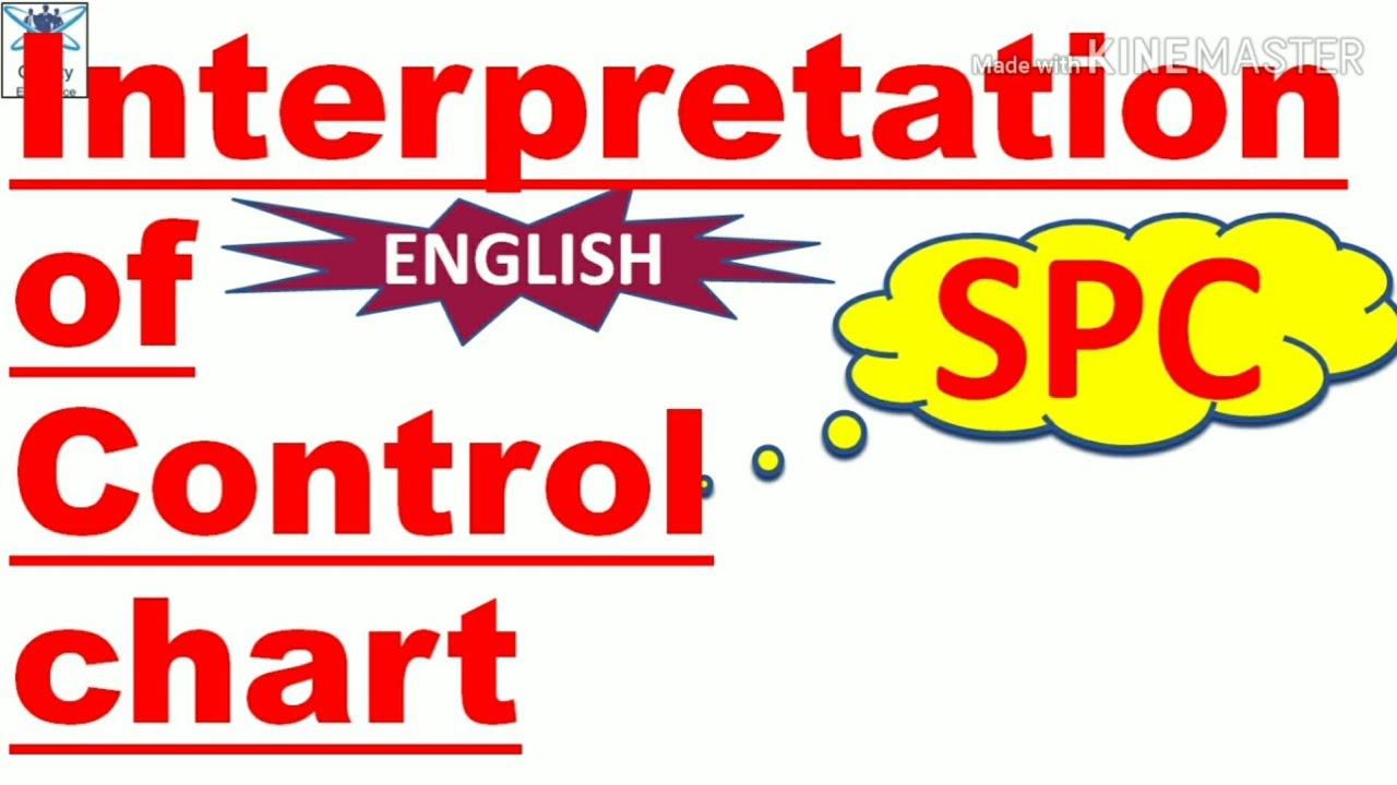 Interpretation of control charts I How to interpret control charts I  control charts I SPC