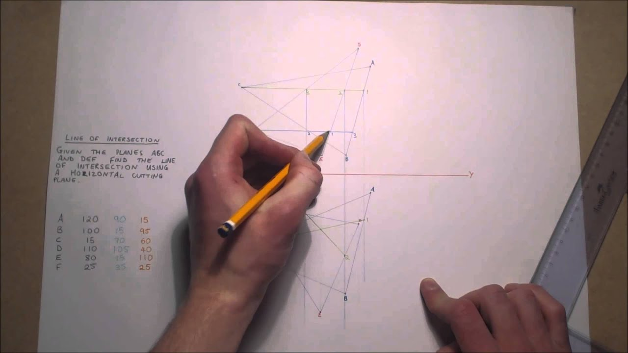 Line Of Intersection Cutting Planes
