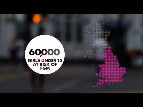 Female Genital Mutilation (FGM) - A change has begun