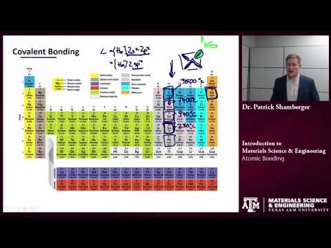 Atomic Bonding {Texas A&M: Intro to Materials}
