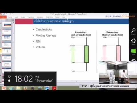 Online Investor Workshop T101  ปูพื้นฐานการวิเคราะห์ด้วยเทคนิค Basic Technical Analysis