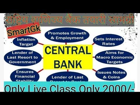 Rastriya Banijya Bank | Banking Questions and Answers |Second Paper|  Manohar Jha