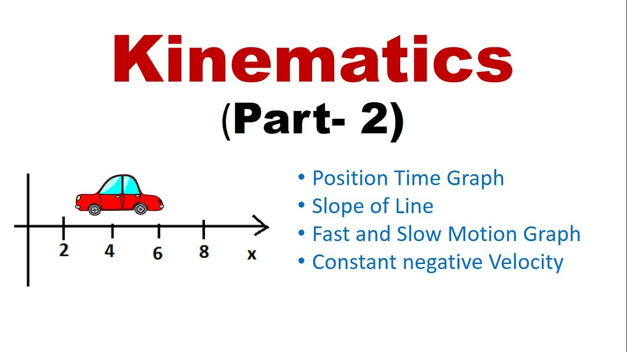 kinematics and graph Class content i the main question: motion kinematics 323 prerequisites derivatives instantaneous velocity instantaneous acceleration we've now defined three kinematic variables: position, velocity, and acceleration.