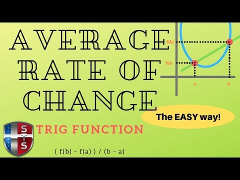 Math Analysis - Average Rate of Change - Secant Line - Trig Function
