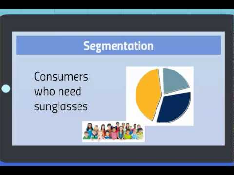 secret recipe market segmentation Global hair bond multiplier market research report 2018 contains historic data that spans 2013 to 2017, and then continues to forecast to 2025 that makes this report so invaluable, resources.