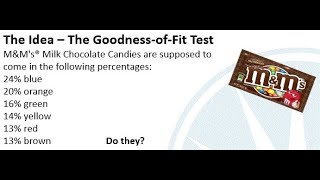 Mth120 Section 12.1: Goodness-of-Fit Test