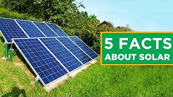 250 Watt Solar Panel – Must Know about Brand, Specification, Price, Technology & Where to Buy!