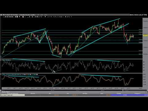 Stock Market Wrap For 8-1-18