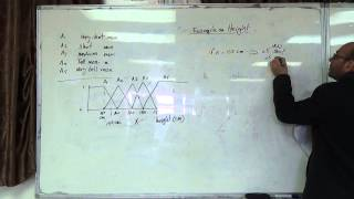 Fuzzy logic basics (b), 23/3/2015