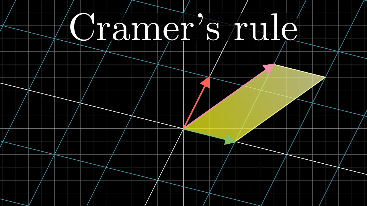 Download Cramer's rule, explained geometrically   Chapter 12, Essence of linear algebra