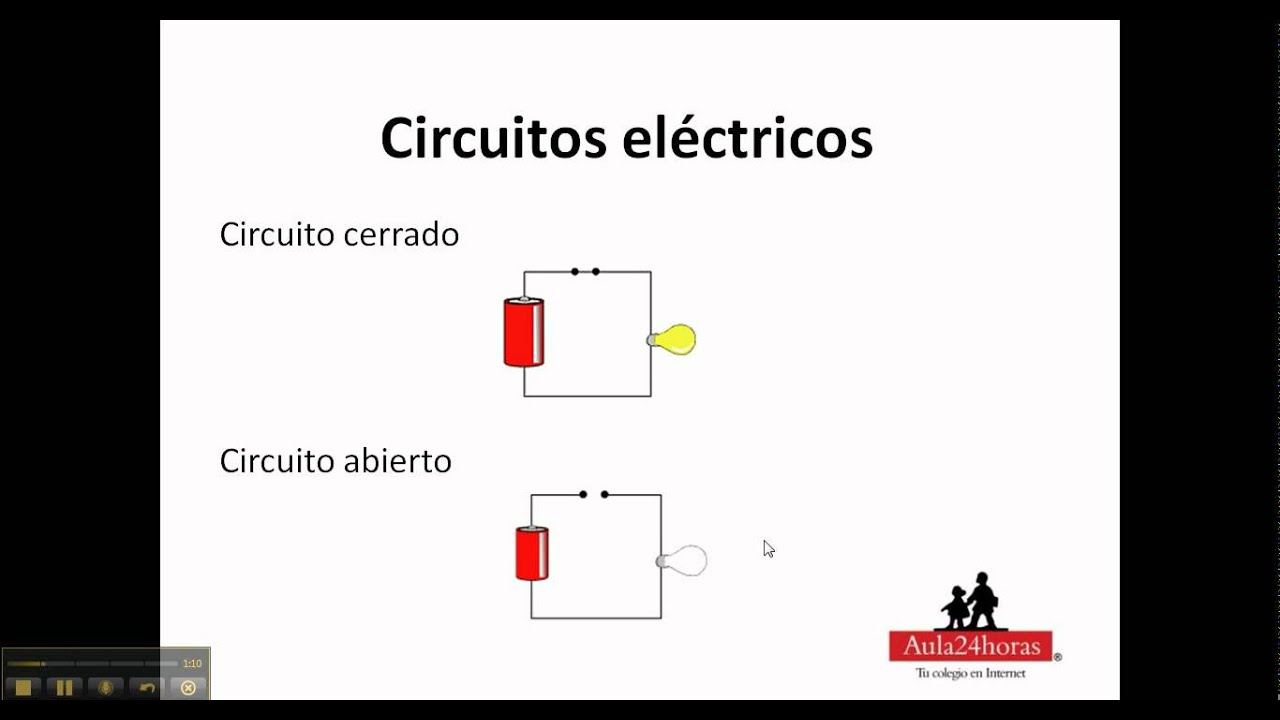Circuito Eletricos : Circuitos eléctricos parte i youtube