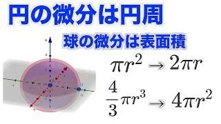 球の体積公式の微分が表面積になっている理由