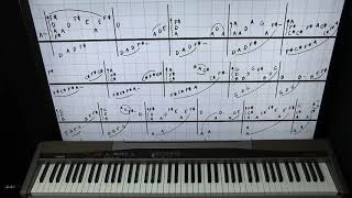 Wild Theme From Local Hero by Dire Straits Piano Lesson
