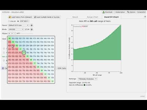 Push fold charts: Hand EV and Range charts | ICMIZER video