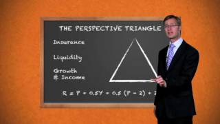 McAlvany Financial Investment Philosophy