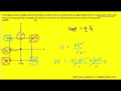 in the figure four particles form a square - YouTube