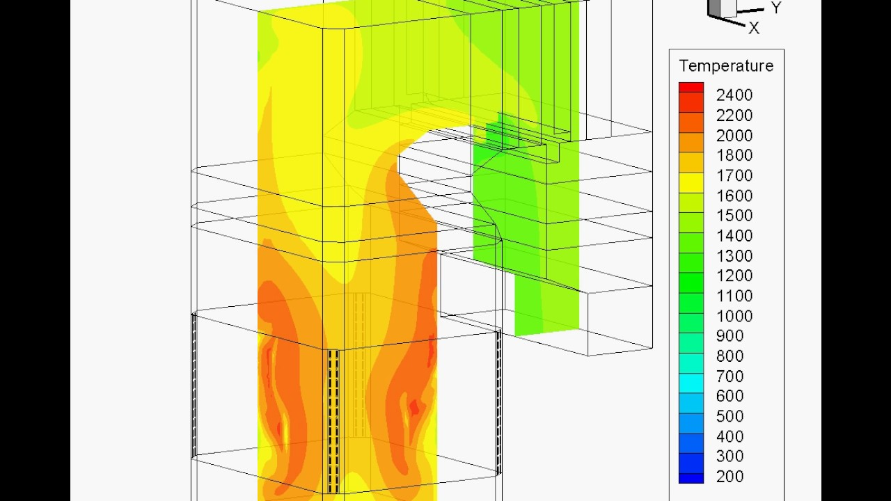 Temperature Contours in a Tangentially Fired Furnace of a ...