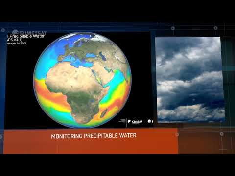 Monitoring climate
