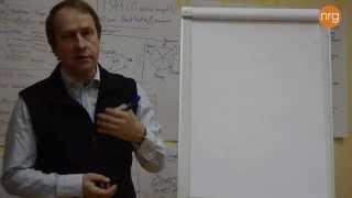 видео Управление изменениями в компании | Альтруизм и совесть как индикаторы правдивости