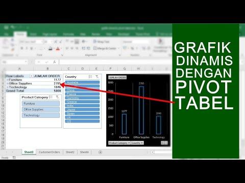 cara-membuat-grafik-dengan-pivot-tabel