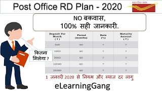 Post Office RD Plan 2020 | Post Office Recurring Deposit | Post Office RD Interest rate 2020