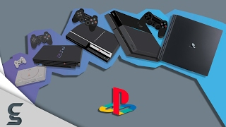 The Evolution of Video Game Graphics: PlayStation (Home Console Edition)