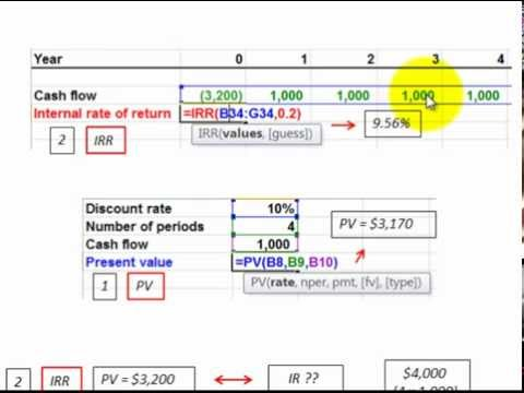 Discounted Cash Flows (Excel Calculate For Present Value  Internal