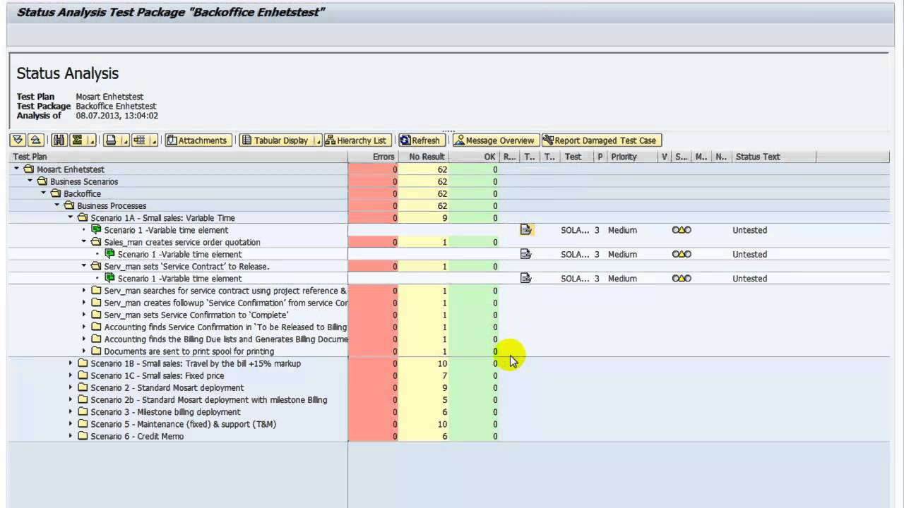 Landscaping Management Plan : Solman test plan demo