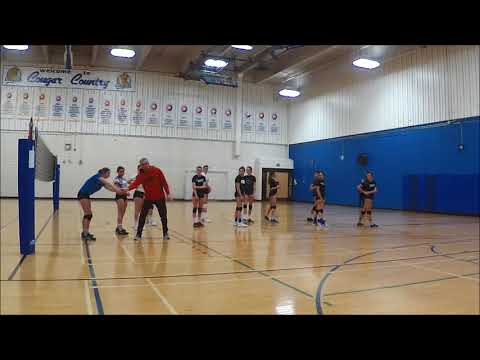 Training Serve & Serve Receive - Volleyball Alberta Coaching Symposium 2018
