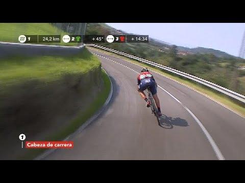 Iván García Cortina in the head - Stage 19 - La Vuelta 2017