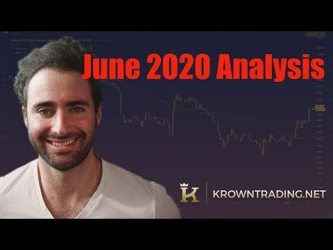 Bitcoin In The Range Of OPPORTUNITY! June 2020 Price Prediction & News Analysis