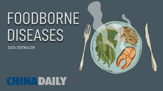 Chronic diseases from the foods we consume?