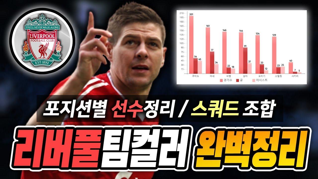 [피파4] 리버풀 (성능&근본) 포지션별 선수 / 스쿼드 조합 완벽정리