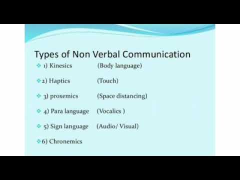 Body Language Communication And Types Of Non Verbal Communication Youtube Provide examples of types of nonverbal communication that fall under these categories. body language communication and types of non verbal communication