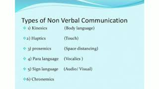 Body Language Communication And Types Of Non Verbal Communication Youtube Yet much cmc conveys nonverbal cues in terms of chronemics, or time‐related messages. types of non verbal communication