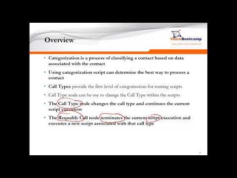 Cisco Contact Center Self Study kit