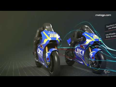 How internal winglets act as anti-wheelie devices in MotoGP!