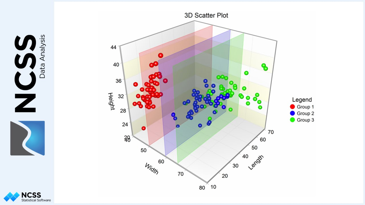 Scatter Plot Statistics Video | 3D Graphing Software