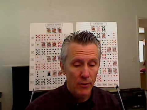 Inside the True Meaning of the Deck of Cards - Part One