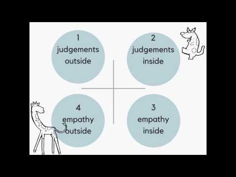 Non-violent Communication: How To Get Your Point Across | Sylwia Wlodarska | TEDxUWCRCN