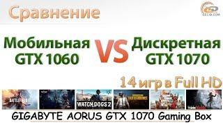 Видеокарта для ноутбука GIGABYTE AORUS GTX 1070 Gaming Box и сравнение с мобильной GeForce GTX 1060