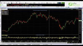 Indicator Compare Relative Strength (.CRS)