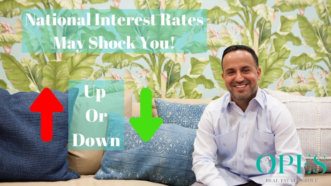 Interest Rates May Just Shock You!