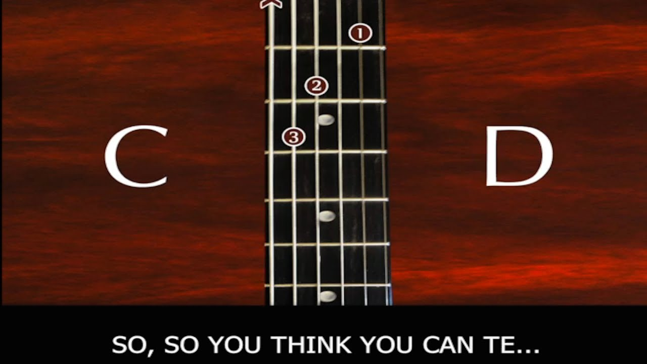 Learn How To Play Wish You Were Here Pink Floyd With Chords And